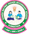 Kongu Matriculation Higher Secondary School